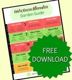 Dirty dozen alternative guide