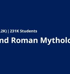 Greek and Roman Mythology   Coursera [ 928 x 1772 Pixel ]