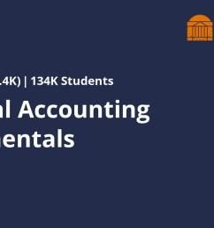 Financial Accounting Fundamentals   Coursera [ 928 x 1772 Pixel ]