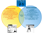 blank venn diagram word document remote control car circuit formative vs. summative assessments | editable template on creately