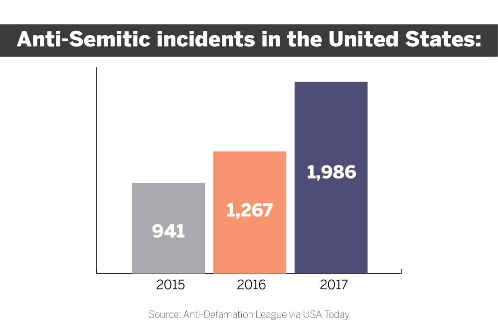 medium resolution of incidents