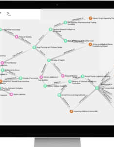 Product linkurious graph visualization visualization  also database and tool neo  rh