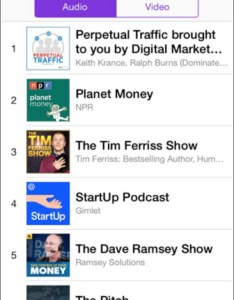 Perpetual traffic in the spot business category on itunes also how to launch  podcast step process rh digitalmarketer