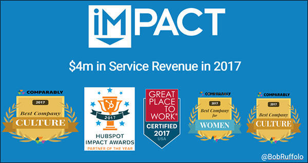 IMPACT's certificates and accolades
