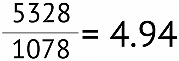 5328 divided by 1078 equals 4.94
