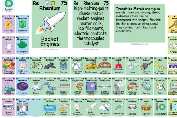 Periodic table mystery periodic table worksheets periodic table chemistry 105 lab manual urtaz Image collections