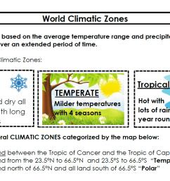 Climate Zones (Polar [ 768 x 1366 Pixel ]