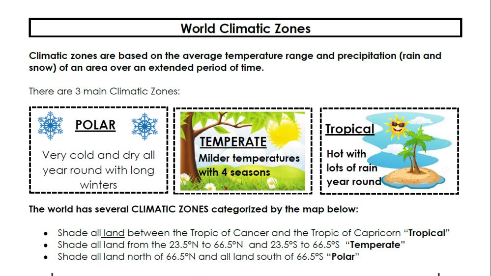medium resolution of Climate Zones (Polar