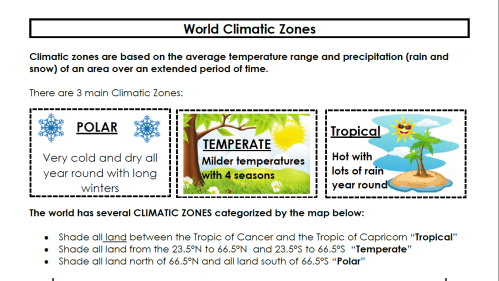 small resolution of Climate Zones (Polar