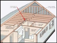 Can I remove a load bearing wall and not put in a beam?