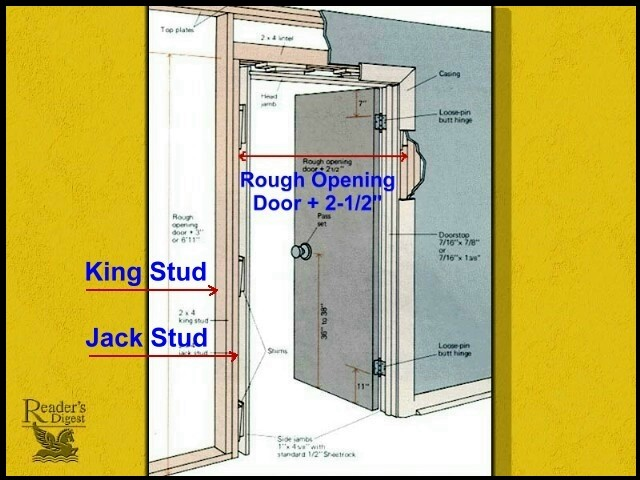 What is the rough framing dimension for a 30 inch door?
