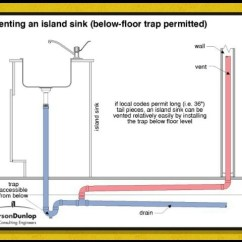 Bathroom Drainage Diagram 1994 Toyota Camry Wiring How Do You Put The Vent Pipe In An Island Sink?
