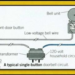 Goodman Awuf Air Handler Wiring Diagram 1995 Ford Explorer Fuse Doorbell Standard Relay ~ Elsalvadorla