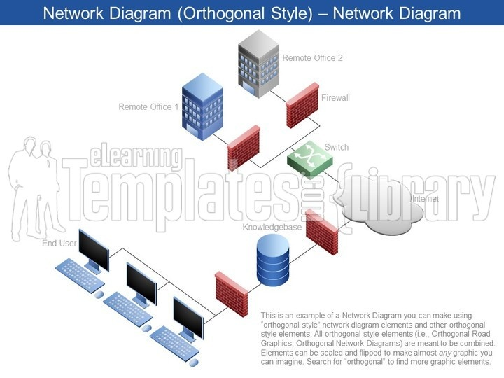 PowerPoint Network Diagram PPT Template
