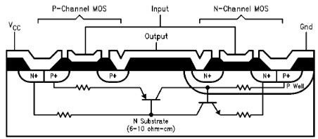App note: Understanding latch-up in advanced CMOS logic