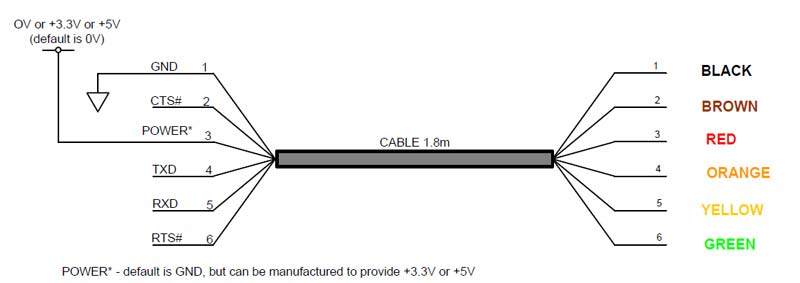 Micrologix 1400 Wiring Diagram Visca RS-232C Cable To