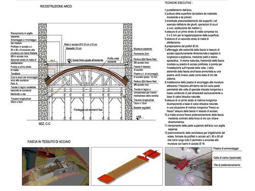 08_ricostruzione_arco_1_large