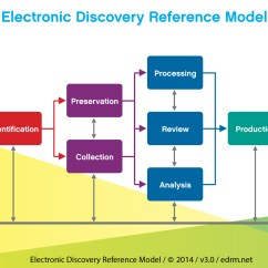 Sharepoint 2013 Components Diagram All Vehicle Wiring Diagrams Best Ediscovery Software 2019 Reviews And Pricing