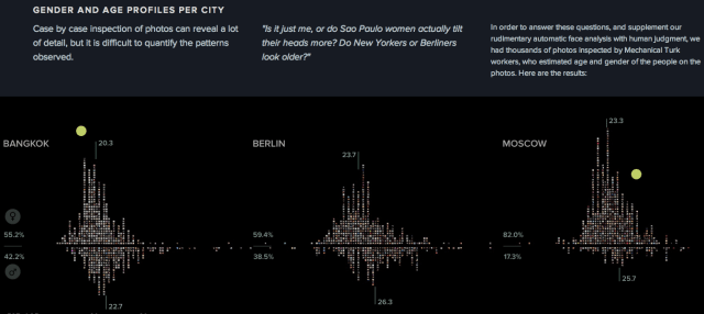 15 Data Visualizations That Will Blow Your Mind   Udacity