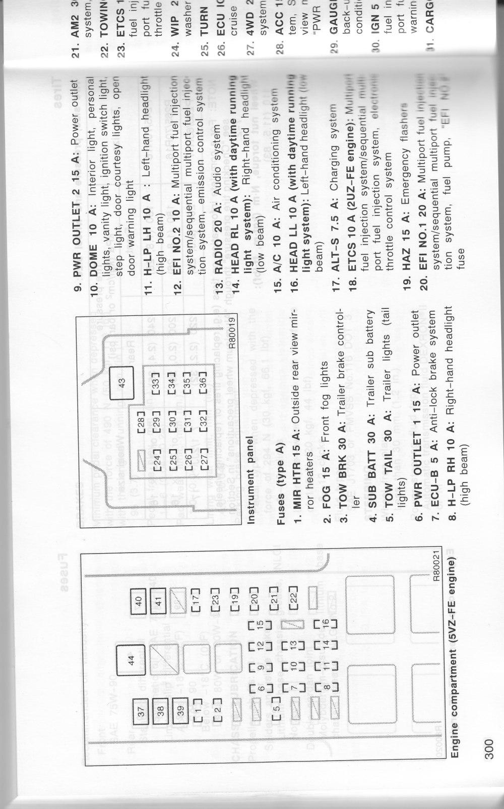 medium resolution of toyota tundra sr5 hi ivan i have exactly the same issue with 2004 toyota tundra fuse diagram 2002 toyota tundra fuse box location