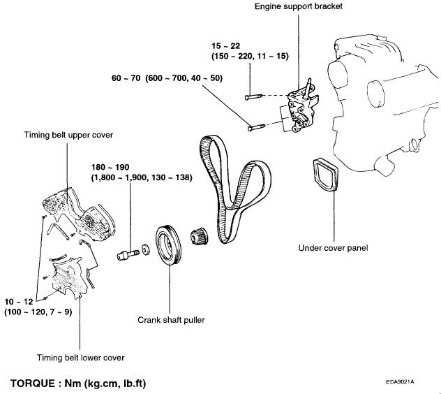 Hyundai Santa Fe: Im finalizing some work on a 2004 Santa