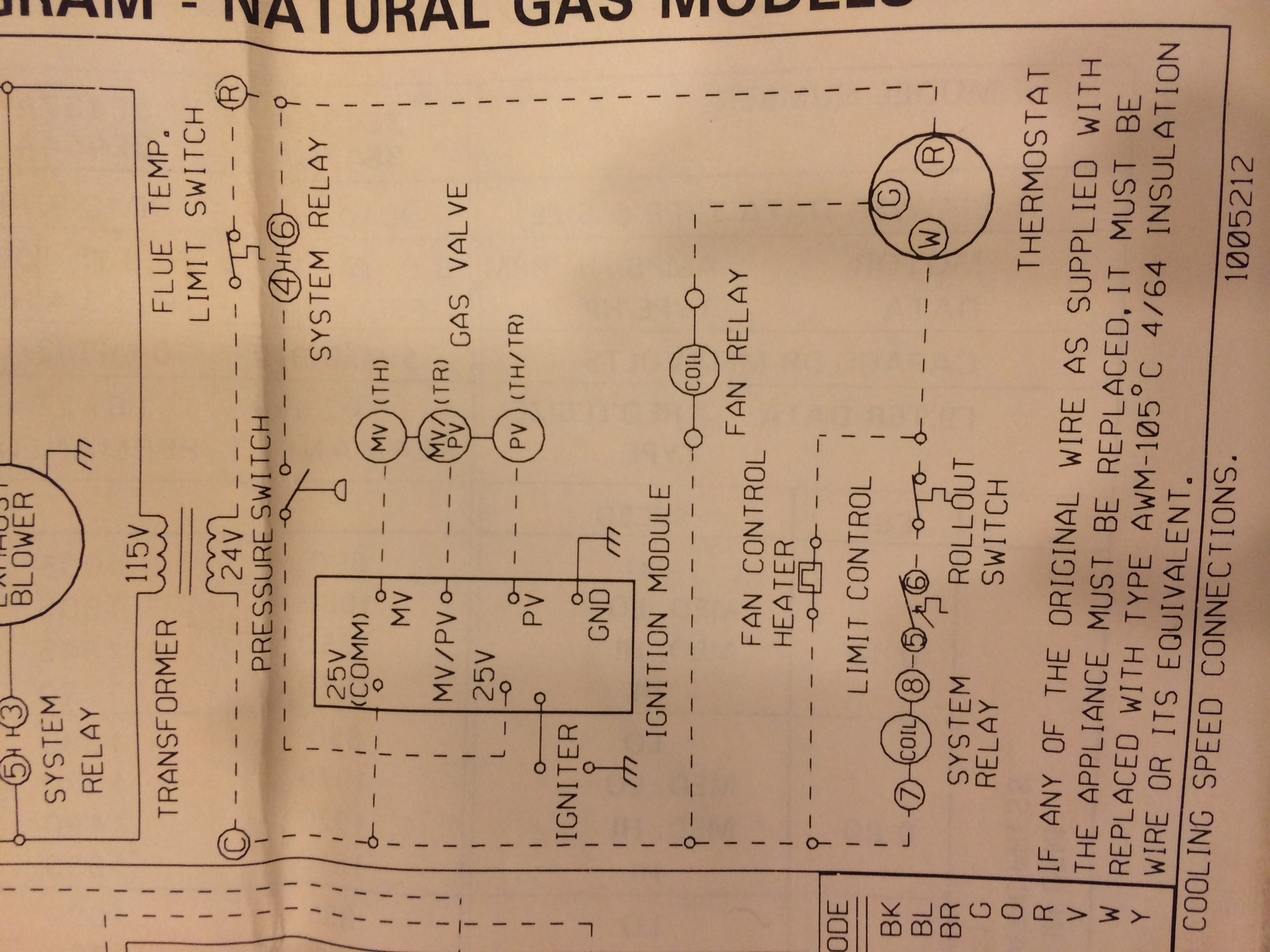 hight resolution of i have an old dayton fuel trimmer 3e479 natural gas model furnace fan relay wiring diagram wiring diagram dayton garage heaters