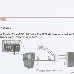 Honeywell Humidifier Wiring Diagram How To Understand Electrical Diagrams Hm509a 31 Images