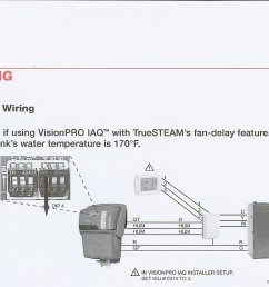 2010 05 03 004841 scan0264 where does humidifier go on furnace buckeyebride com honeywell thermostat wiring diagram at [ 1616 x 896 Pixel ]