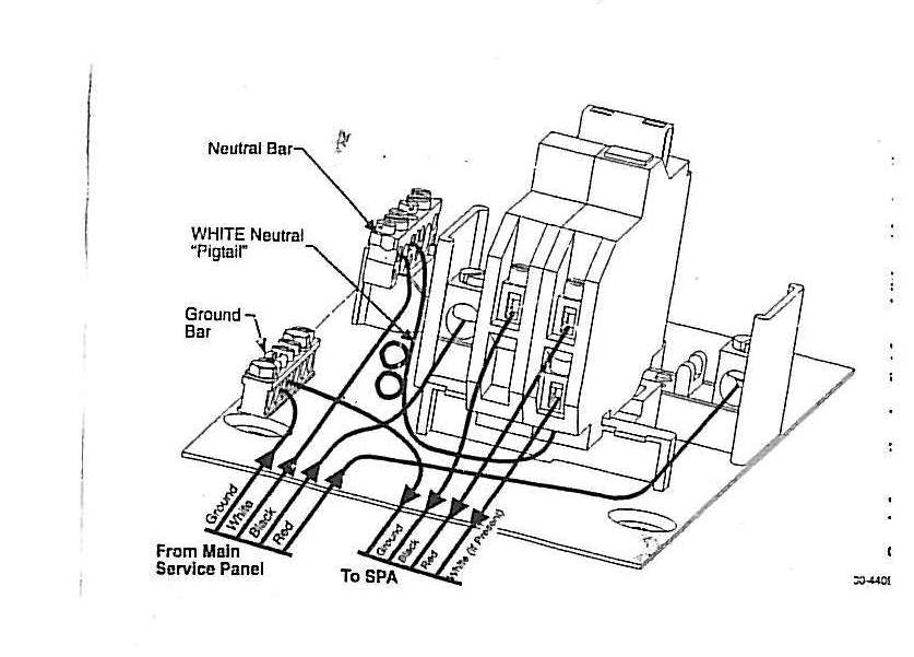 125 amp sub panel wiring diagram