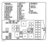 2005 Scion Xa Fuse Box Diagram, 2005, Get Free Image About