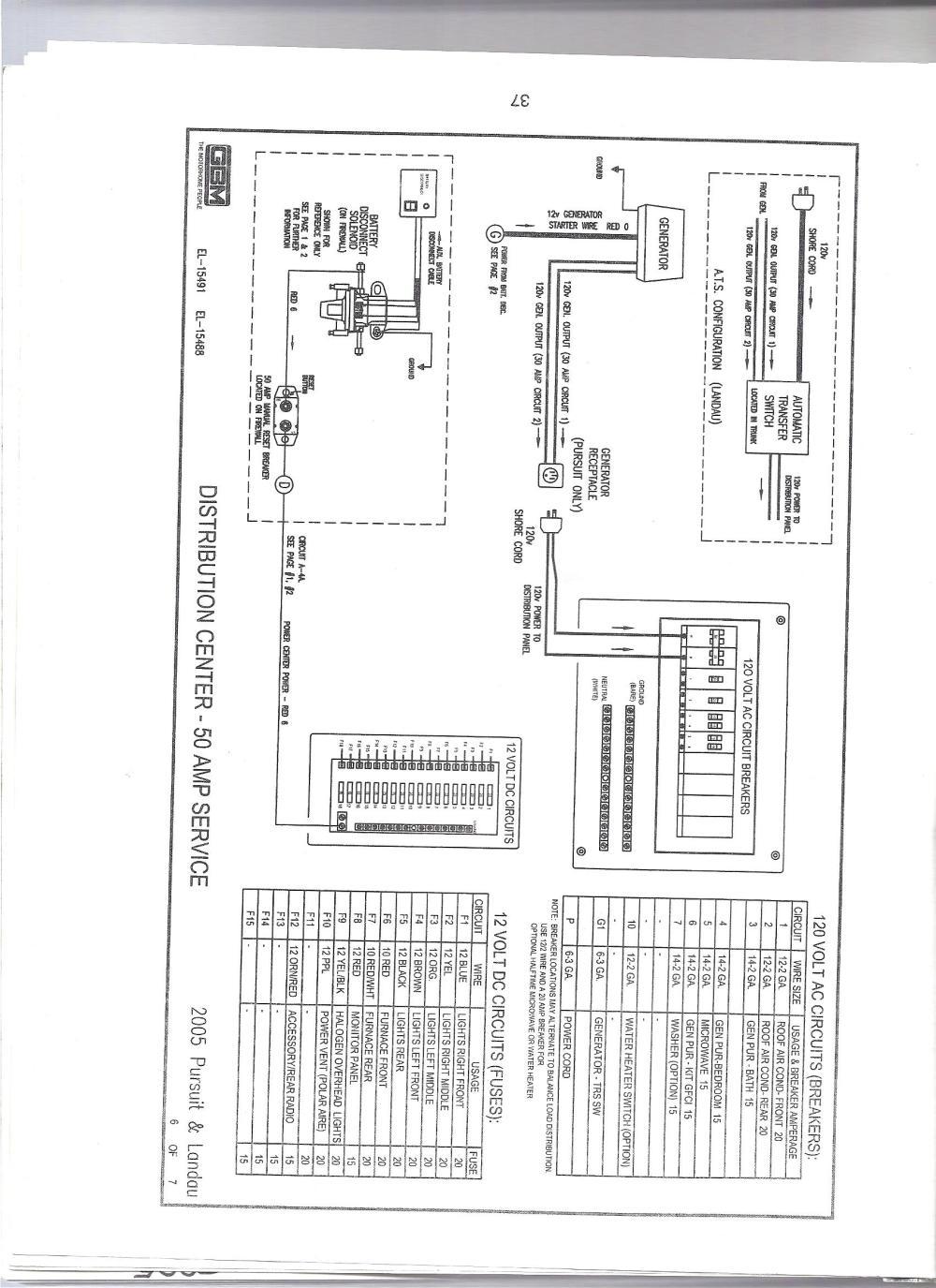 medium resolution of georgie boy landau wiring diagram wiring diagram operations georgie boy fuse diagram