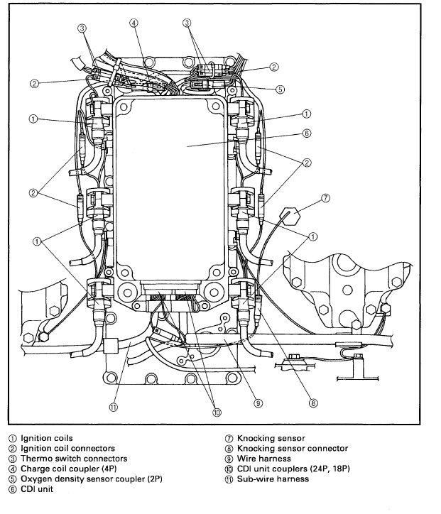 Yamaha 225 Outboard Wiring Diagram, Yamaha, Free Engine