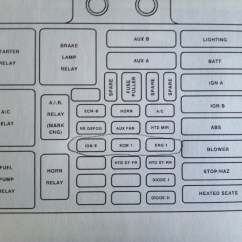 2000 Chevy Silverado Fuse Box Diagram Wiring For Air Horn Relay Chevrolet Trailblazer Get Free Image About