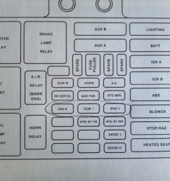 99 silverado fuse box wiring diagram origin 2000 silverado fuse box diagram 99 silverado fuse box [ 1024 x 768 Pixel ]