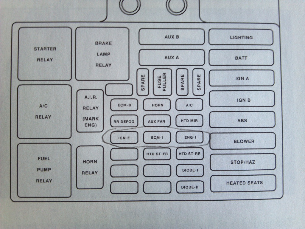 hight resolution of 1999 tahoe fuse diagram wiring diagram for you 1999 chevy tahoe fuse diagram 1999 tahoe fuse diagram