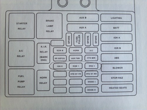 small resolution of 1999 tahoe fuse diagram wiring diagram for you 1999 chevy tahoe fuse diagram 1999 tahoe fuse diagram