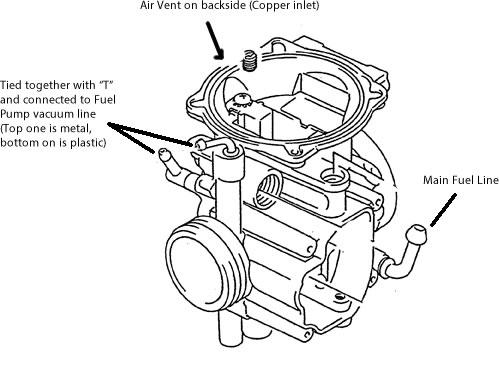 Suzuki 250 Quadsport Carb Diagram, Suzuki, Get Free Image