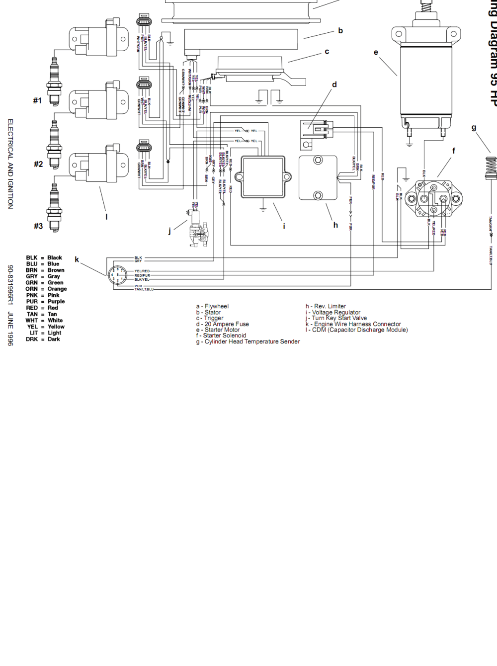 medium resolution of sea ray boat wiring diagram wiring diagram todays rh 17 12 1813weddingbarn com sea ray 350slx