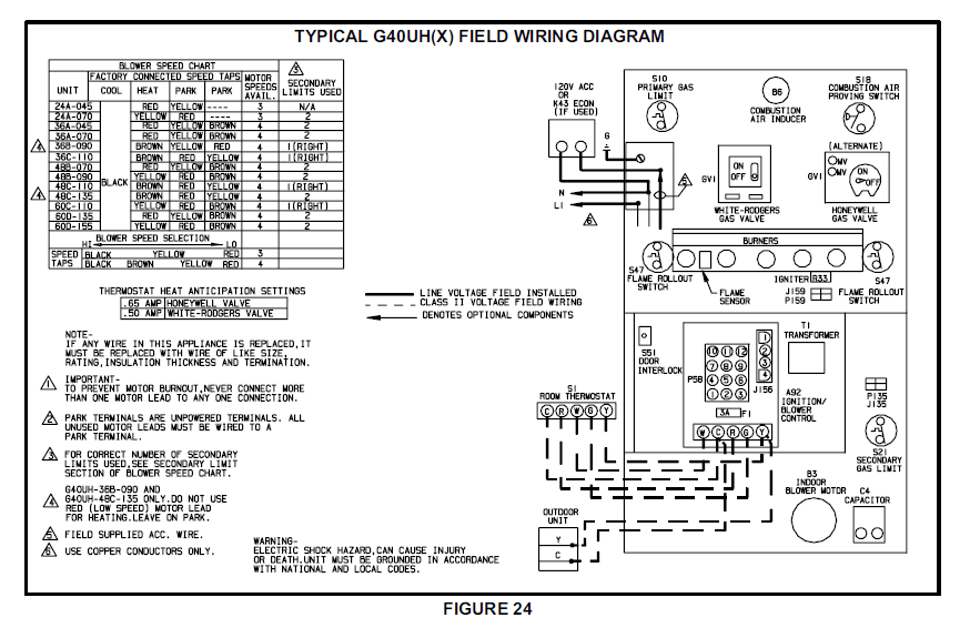 swamp cooler wiring diagram story plot line thermostat 44360 on dial, thermostat, get free image about