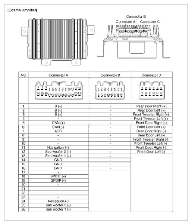 2005 sorento radio wiring