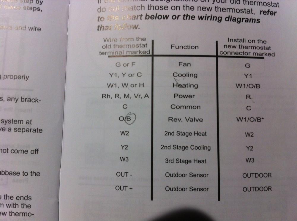 medium resolution of w1 w2 thermostat wiring diagram