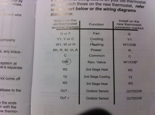 small resolution of w1 w2 thermostat wiring diagram