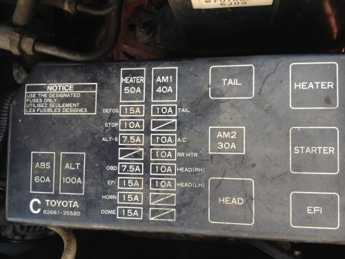 small resolution of 1995 toyota 4runner fuse diagram wiring diagram details95 toyota pickup fuse box diagram wiring diagram 1995