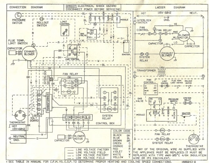 carrier furnace schematic  wire center •