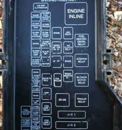 03 dodge ram fuse box starting know about wiring diagram u2022 03 dodge ram heater [ 1936 x 2592 Pixel ]