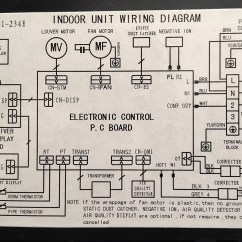 Wiring Diagram For Thermostat Hand Tendons 3 Sd Fan Diagrams Free Engine Image User