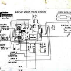Balboa Wiring Diagram Ge Gas Stove I Have A 2003 Coleman Spas Model 482dlx It Has Two Motors