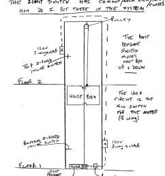 110 volt winch wiring diagram 12 volt winch switch wiring 12 volt winch wiring diagram 12 [ 1200 x 1553 Pixel ]