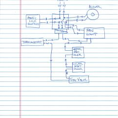 Fan Center Relay Wiring Diagram Directv Swm 16 Rheem Blower Motor Free Engine