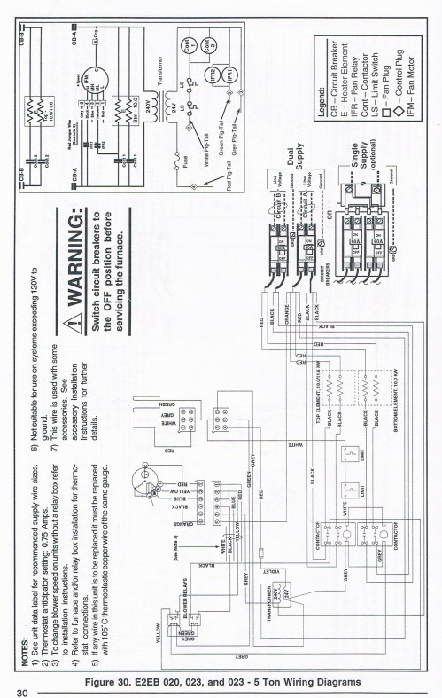 small resolution of wrg 3991 e2eb 012ha wiring diagram wiring mobile diagram home furnace e2e 012h